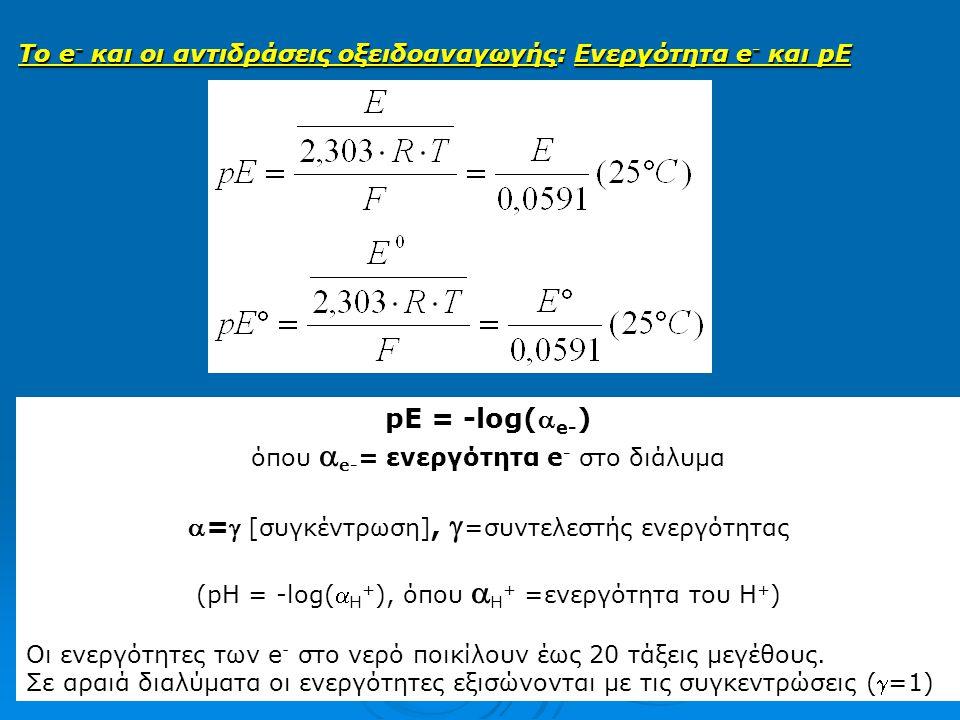 = [συγκέντρωση], =συντελεστής ενεργότητας